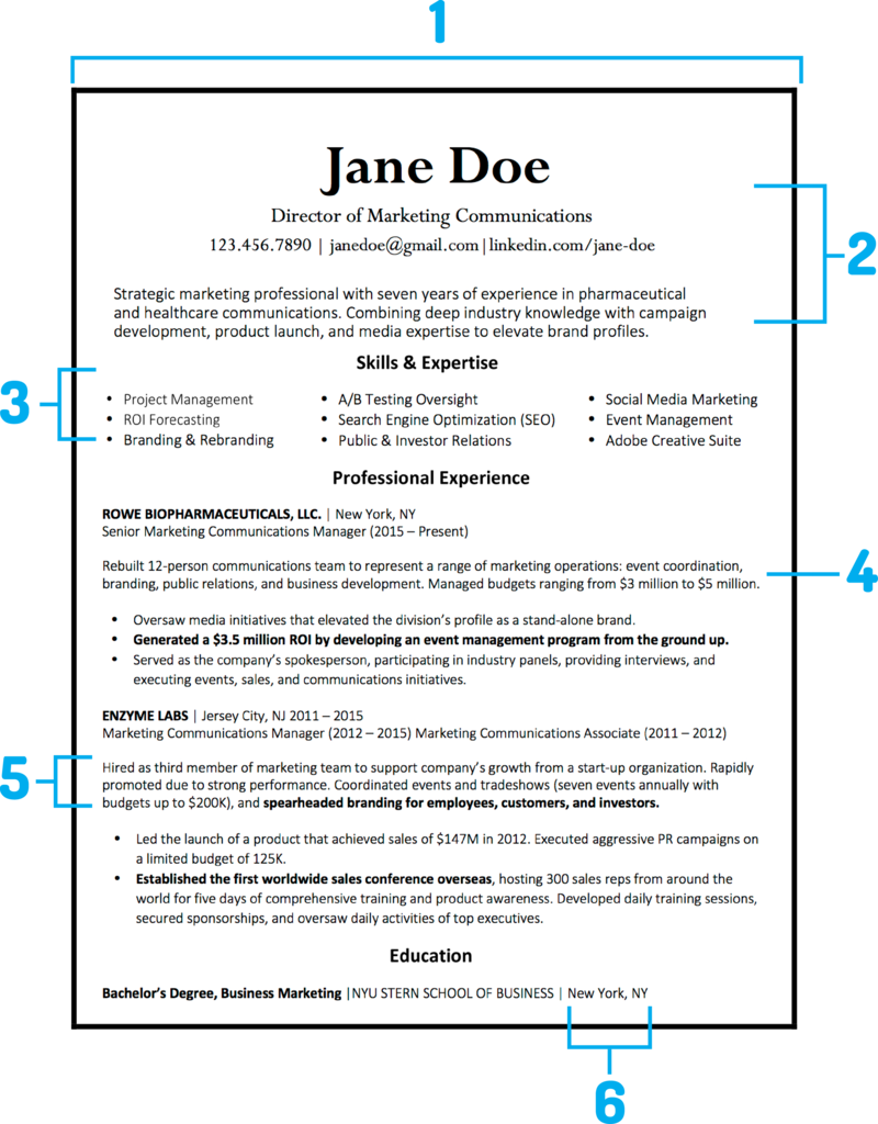 Resume Format; Resources for Veterans